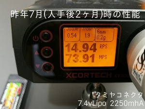15-02s