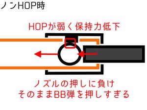 01HOP01