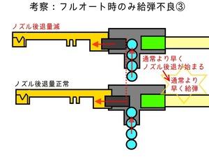 02MP7チャンバーフル給弾3
