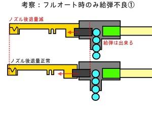 02MP7チャンバーフル給弾1
