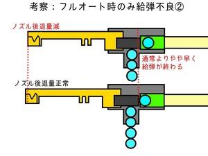 02MP7チャンバーフル給弾2