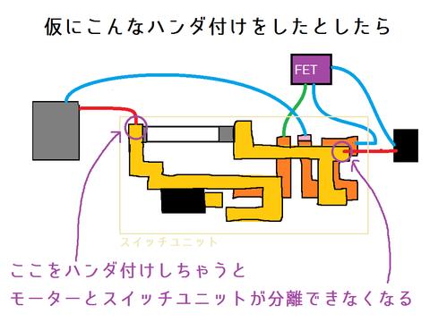 スイッチ解説3
