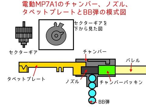 02MP7チャンバー1